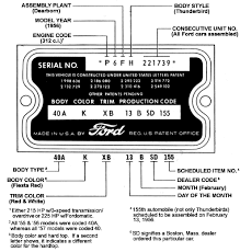 mustang vin lookup ctci data plate decoder