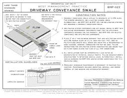 Garage Length by Driveway Garage Drainage Pirate4x4 Com 4x4 And Off Road Forum