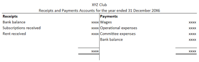 subscription account accountingexplained