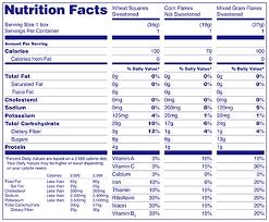 blank food label worksheet invs info
