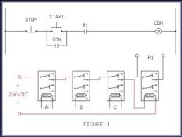 safety circuit control system design failsafe relay
