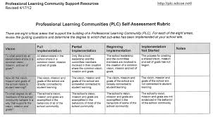 self evaluation report template professional learning communities plc self assessment rubric the professional learning community plc continuum rubric