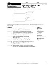 chemistry introduction to the periodic table worksheet periodic
