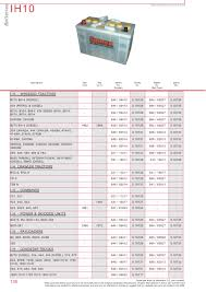case ih catalogue electrics u0026 instruments page 142 sparex