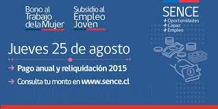 consulta sisoy beneficiaria bono mujer trabajadora 2016 consulta monto pago anual y reliquidación 2015 subsidio empleo joven