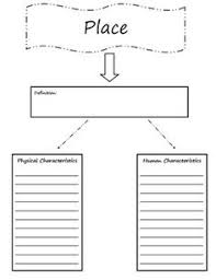 five themes of geography graphic organizer use to organize notes