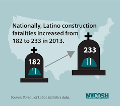 2015 u2013 nycosh new york committee for occupational safety u0026 health