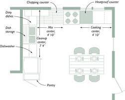 marvelous design ideas kitchen layout space saving layout