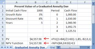 Discounted Flow Excel Template Graduated Annuities Excel Tvmcalcs Com