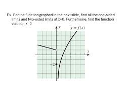 chapter 2 limits and continuity 2 1 limits an intuitive approach