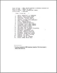 le bureau fran is berl nd estate brokers march 2012 room assignments