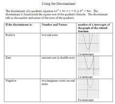 algebraic equations chart worksheet pdf with answer key