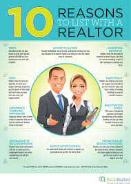 far florida realtor magazine current issue