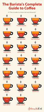 how to make designs on coffee how to make 20 different types of coffee infographic eatbig