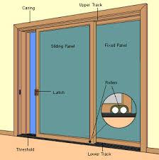 How To Make A Sliding Closet Door Diy Sliding Closet Doors Closet Doors Sliding And Different