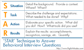 Situation Action Result Resume Examples by Use The Star Technique To Ace Your Behavioral Interview