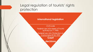 Russia Travel And Tourism Travel by Protection Of Tourists U0027 Rights In Russia Professor Sara Landini