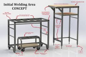 compact workshop welding area ctm projects