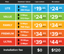 home wireless internet plans cheap home wifi plans nikura