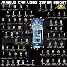 automotive light bulb sizes car 18 led smd xenon white bulbs h11 fog light 12v automotive