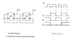 component master slave sr flip flop jk digital electronics pdf