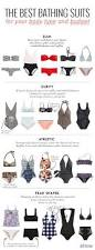 a comprehensive but easy guide to the types of bathing suits that