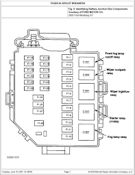 mustang fuse diagram 2003 wiring diagrams instruction
