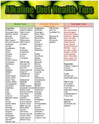 diet food list 28 images 1000 images about paleo foods on