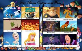 Meme Disney Princesses - meme mothman64 s disney controversy meme by mothman64 on deviantart