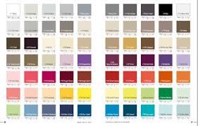 simulateur couleur cuisine simulateur couleur cuisine 14 nuancier 70 couleurs peinture tout