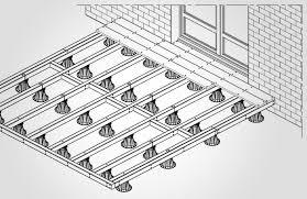 nettoyage terrasse bois composite documentation guides de pose entretien et garanties fiberon