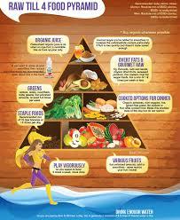 best 25 food combining ideas on pinterest food combining chart