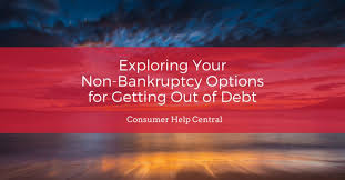 Debt Relief Options Explore Your Options Find Your Get Rid Of Your Debt Once And For All Without Bankruptcy