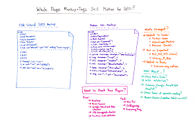 which page markup tags still matter for seo whiteboard friday