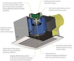 how do bathroom fans work amazon com delta electronics vfb25ach breez 80 cfm humidity sensor