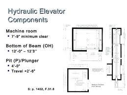average pool table dimensions minimum room size for pool table pool table room size metres