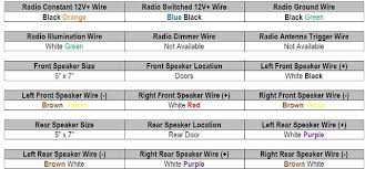 kia sorento 2005 radio wiring diagram kia wiring diagram schematic