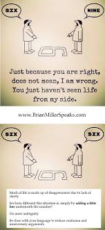 Perspective Meme - six or nine perspectives understanding speaker brian miller