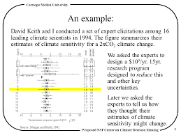 design expert 9 key proposed nsf center on climate decision making carnegie mellon