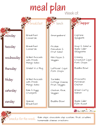 Grocery Shopping List Template Menu Planner With Grocery List Template 5 The Best And Various