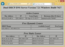 Download Linux Dns Server Software by 6 Best Dns Server Software Free Download For Windows Mac