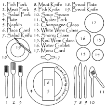 how to set a formal dinner table formal dinner table clipart collection