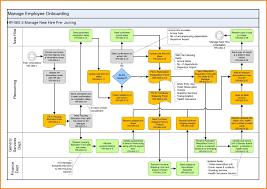 Hr Onboarding Process Template hr onboarding process template best business template