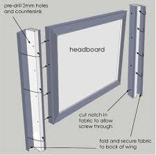 Diy Headboard Upholstered My Frugal Dime Diy Upholstered Headboard Also Check Out