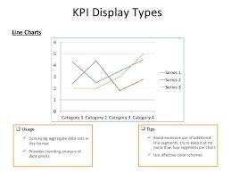 100 kpi assessment template balanced scorecard template