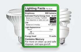 all light bulbs at batteries plus bulbs