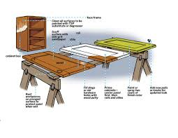 painting wood kitchen cabinet doors how to paint kitchen cabinets in 9 steps this house