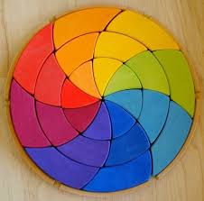 goethe u0027s color wheel rainbow spiral blocks kleurencirkel