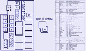 07 mazda3 fuse diagram tow wiring diagram honda atc 350 wiring diagram