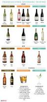 the best thanksgiving dinner how to find the perfect thanksgiving drinks